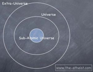 Are we part of a larger universe?